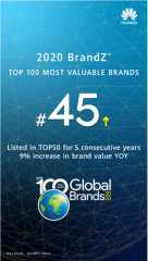 """هواوي تحتل المركز ال 45 في قائمة """"BrandZ"""" لأقوي العلامات التجارية حول العالم"""