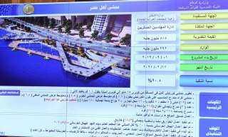 """"""" ممشى أهل مصر """" الحدث المعماري الذي سيغير الواجهة السياحية للقاهرة"""