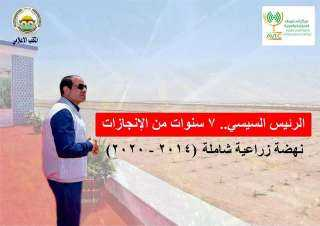 """"""" الزراعة"""" تصدر انفوجراف وفيديو بعنوان :  """" الرئيس السيسي.. 7 سنوات من الإنجازات نهضة زراعية شاملة ( ٢٠١٤ - ٢٠٢١)"""